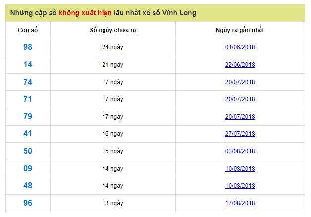 cap-so-lau-ra-vinh-long